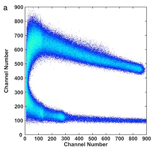 CENBG | AIFIRA | PSD (Pulse Shape Discrimination) profile for a Stilbene scintillator.
